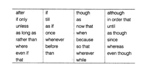 English Grammar Conjunctions Quiz