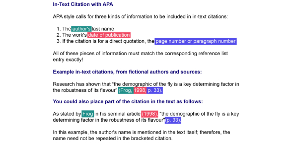 Apa Style And Citation Quiz Proprofs Quiz