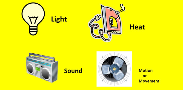 Year 9 Science - Heat, Sound And Light