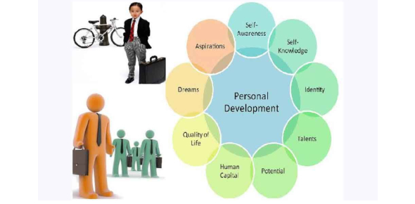 Personality Development Rhetoric Quiz