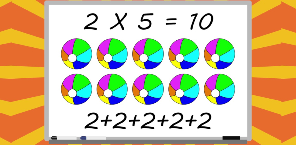 Mathematics Quiz On Basic Multiplication For Kids!