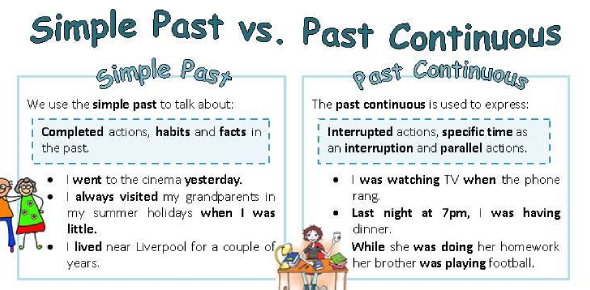 Past Simple And Continuous Tense Quiz Test!
