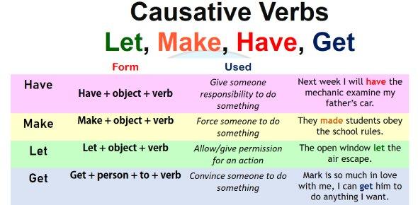 Causative Verbs Test: Quiz!
