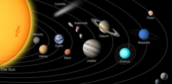 Basic Test On The Solar System! Trivia Quiz