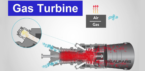 How Much You Know About Gas Turbine? Trivia Quiz