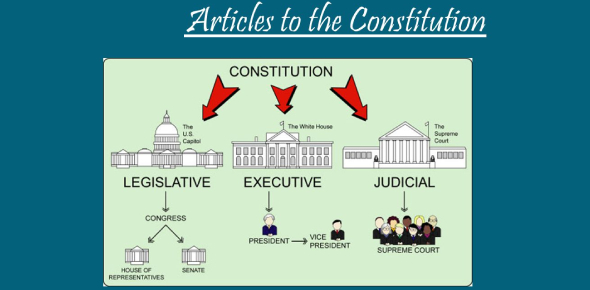 Articles Of The Constitution Questions