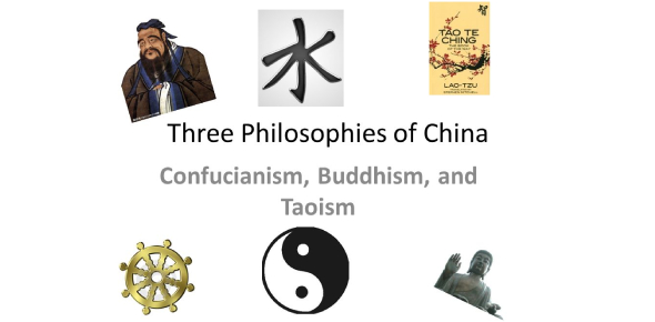 China Three Philosophies Quiz