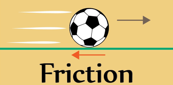 Basic Questions On Friction! Trivia Quiz