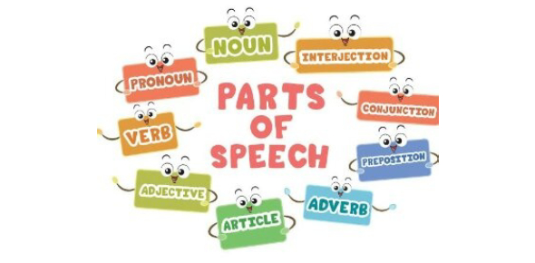 Trivia Quiz: Test On Parts Of Speech!