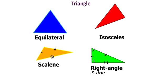Triangles Test: Can You Pass This Trivia Quiz?