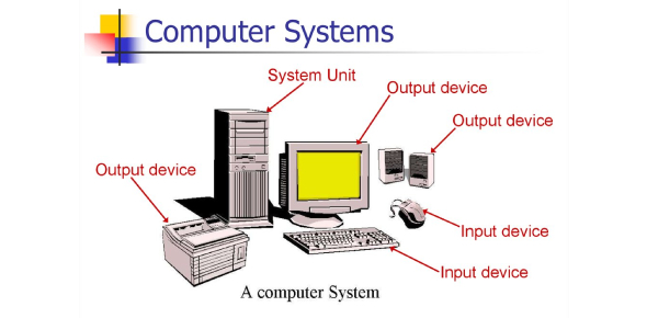 Quiz About Computer Systems! Trivia