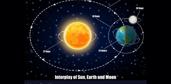 5th Grade Sun, Moon And Earth