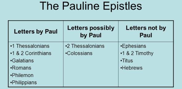 The Pauline Epistles, Part 1