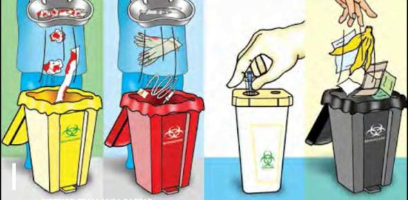 Trivia: Biomedical Waste Management Quiz!