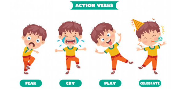 Action Verbs Quiz: Trivia Questions!