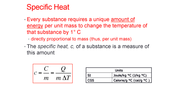 What Do You Know About Specific Heat? Quiz