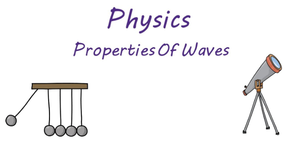 Physics Quiz: Questions On Properties Of Waves!