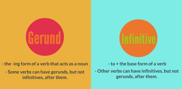 Gerunds And Infinitives Quiz: Test!