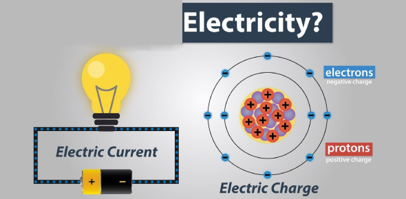 9th Grade Quiz On Electricity! Trivia Test