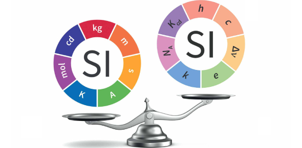 SI Units And Scientific Math Quiz! Trivia