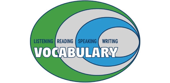 Vocabulary Trivia Test: Practice Quiz
