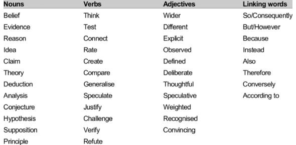 English Vocabulary Quiz: Exam!