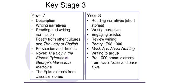 Key Stage 3 (Ks3) Science Quiz