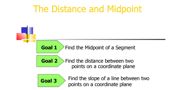 Distance And Midpoint Quiz: Trivia Test!