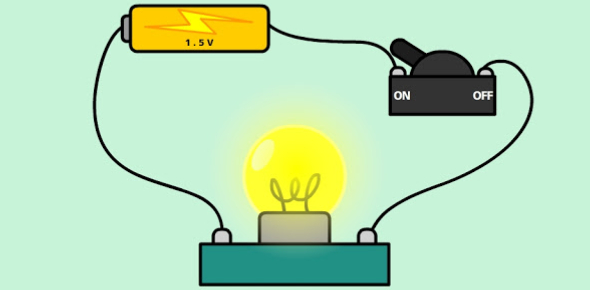 Quiz: The Science Of Electricity