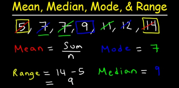 Statistic Quiz: Mean, Median, Mode, And Range