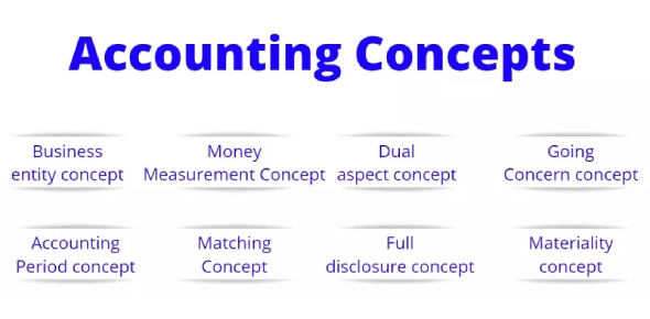 Accounting Concepts Quiz! Trivia Knowledge