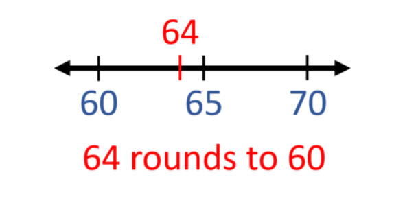 Number Rounding Quiz For 3rd Grade
