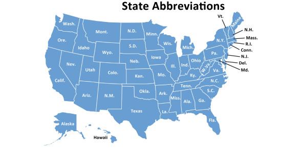 States And Its Abbreviations! Trivia Quiz