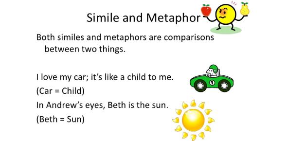 Simile And Metaphor Quiz : Trivia Test