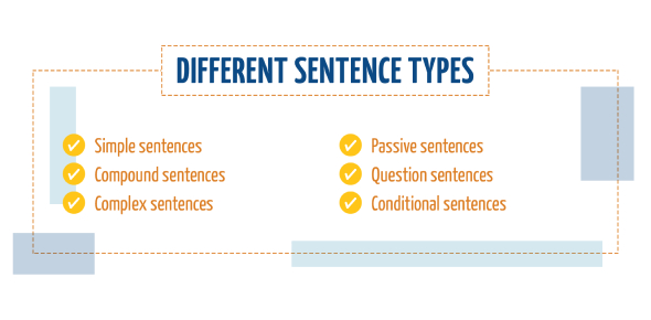Sentence Types: Ultimate Grammar Quiz