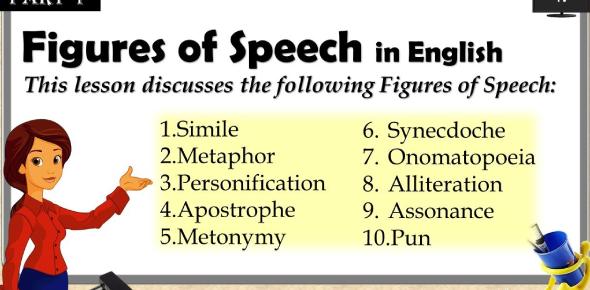 Ultimate Figure Of Speech Quiz! Trivia