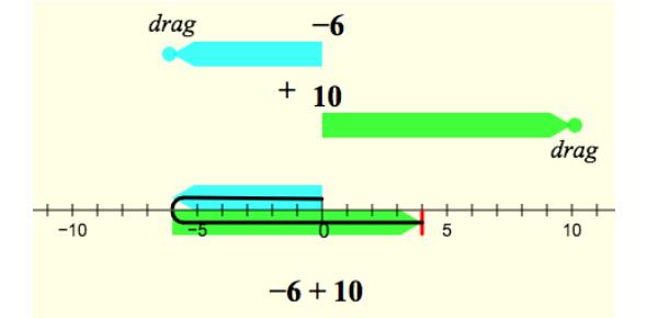 Mathematics- Adding And Subtracting Integers Quiz!