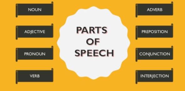 Quiz On Speech Test! Trivia Quiz