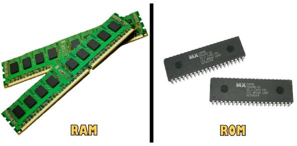 RAM And ROM Trivia Quiz