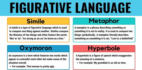 Want To Test Your Knowledge About Figurative Language? Take The Quiz To Get Started