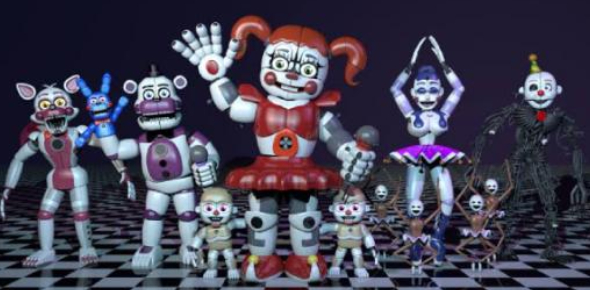 What Is Your Five Night At Freddys Character? Quiz