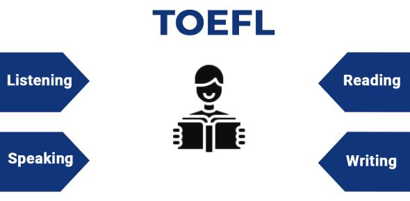 TOEFL Exercise (Skills 24  26)