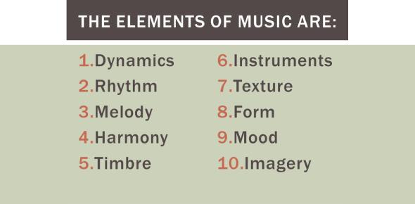 Elements Of Music Test! Trivia Quiz