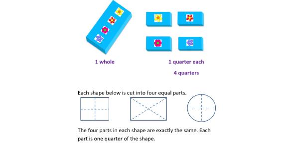 Ujian - Matematik Tahun Satu (Latihan 1)