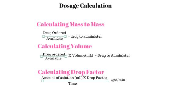 Drug Dosage Calculations NCLEX Quiz 6