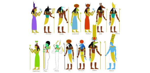 A Trivia Quiz On Egyptian Gods And Goddesses!