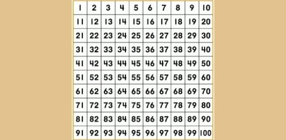 Spanish Numbers 1-100 Quiz