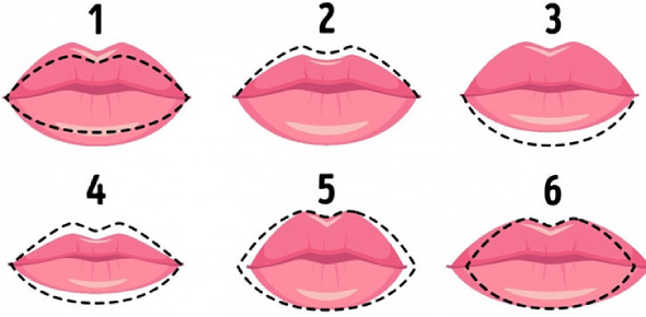 What Type Of Lips Do You Have Quiz