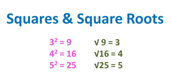 Squares And Square Roots Quiz: Test!