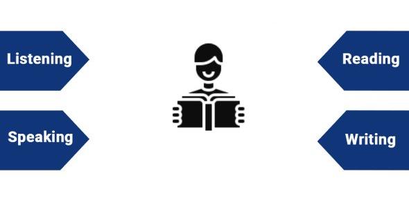 TOEFL Exercise Questions: Quiz!